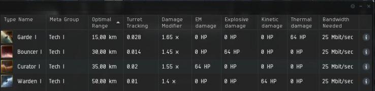 T1 Sentry Drone Comparison